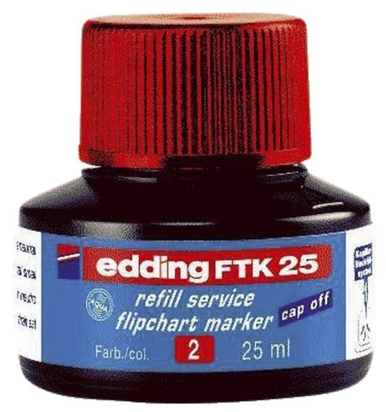 FTK 25 - Nachfülltusche, 25 ml, rot