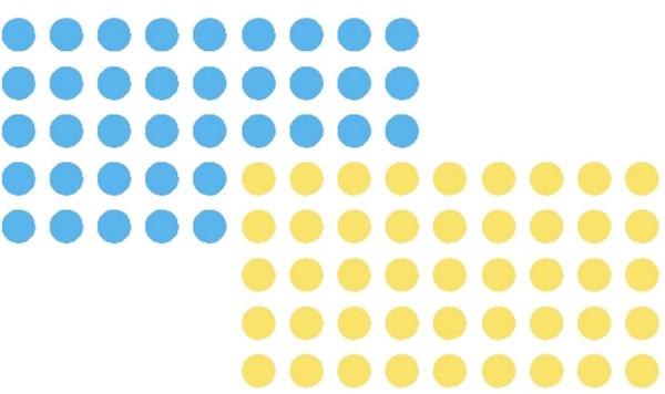 Moderationsklebepunkt, Kreis, 19 mm, blau und gelb, 500 Stück je Farbe